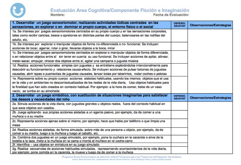 Orientaciones Evaluacio_n 4