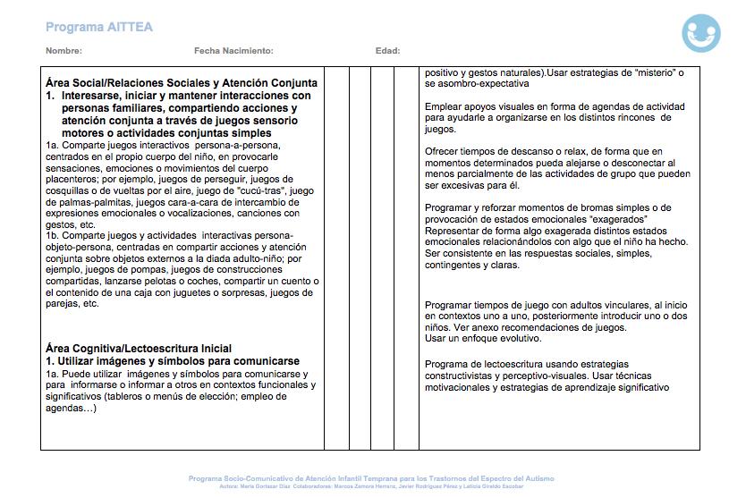 Orientaciones Programa Individual de Apoyo 2